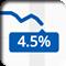 Unemployment statistics on a chart